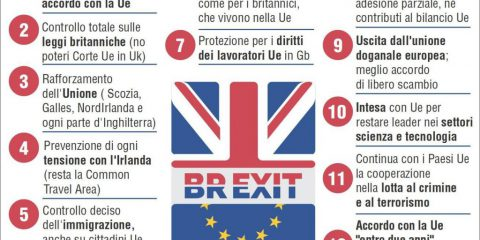 La Brexit in 12 punti