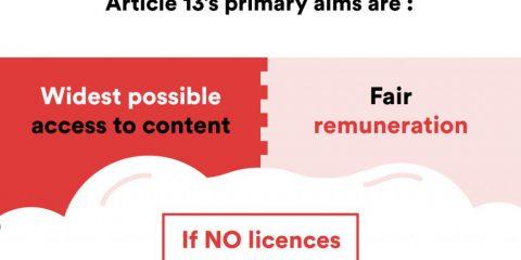 Riforma Copyright: cos'è e come funziona l'articolo 13