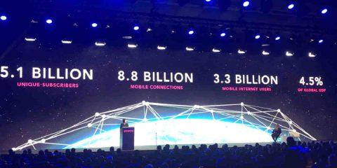 5G a più di 1,4 miliardi di connessioni nel 2025, il 15% del totale