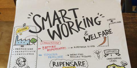 Quali sono realmente i benefici dello Smart Working?