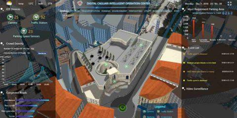 Cagliari smart city e il supercervellone sardo per la cybersicurezza urbana, il 5G e l'efficienza energetica