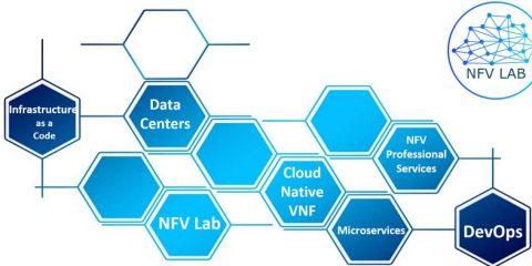 Virtualizzazione, Italtel dà vita all'NFV Lab