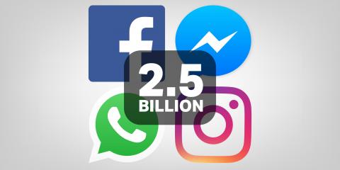 Altro che privacy. Mark Zuckerberg annuncia un merger pericoloso Facebook-WhatsApp-Instagram