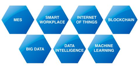Come realizzare la trasformazione digitale con le tecnologie di Job Assistant