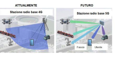 """5G e salute. L'Istituto Superiore di Sanità: """"Se aumenta il numero delle antenne, potenze medie più basse del 4G"""""""