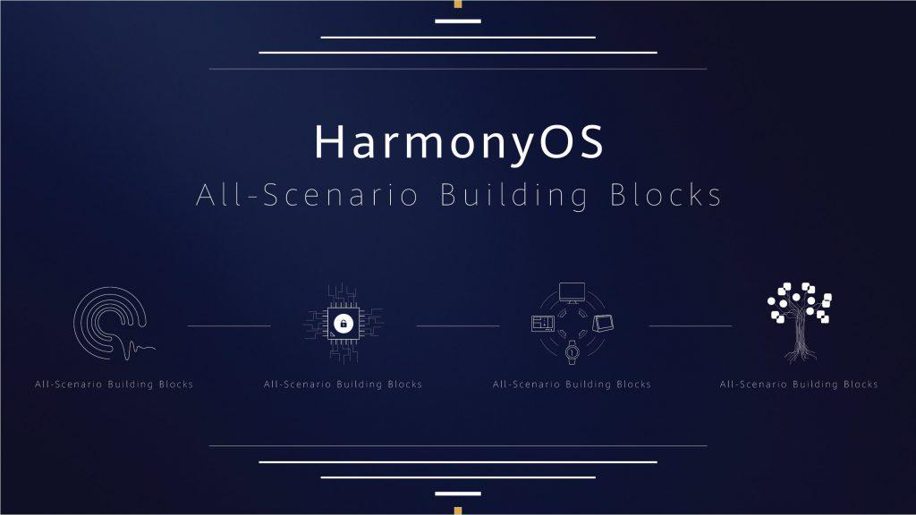 huawei-sistema-operativo-harmony