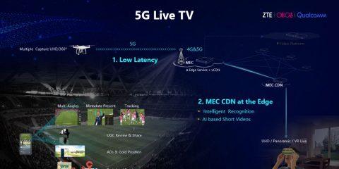 5G e calcio, come cambia vedere la partita allo stadio con l'app di streaming live 5G di ZTE