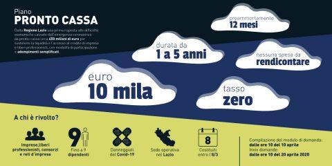 'Ecco come ottenere gli aiuti economici per imprese e professionisti del Lazio'. Intervista ad Alessandro Diano