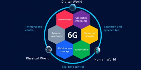 Il 1° gennaio 2021 partirà il nuovo progetto europeo sul 6G