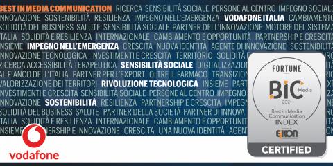 Vodafone Italia, un premio alla comunicazione della sostenibilità