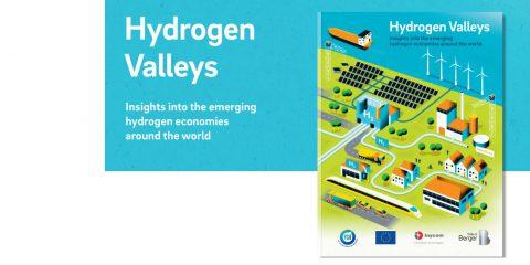 Valli dell'idrogeno, in Europa 20 progetti in corso. Il Rapporto